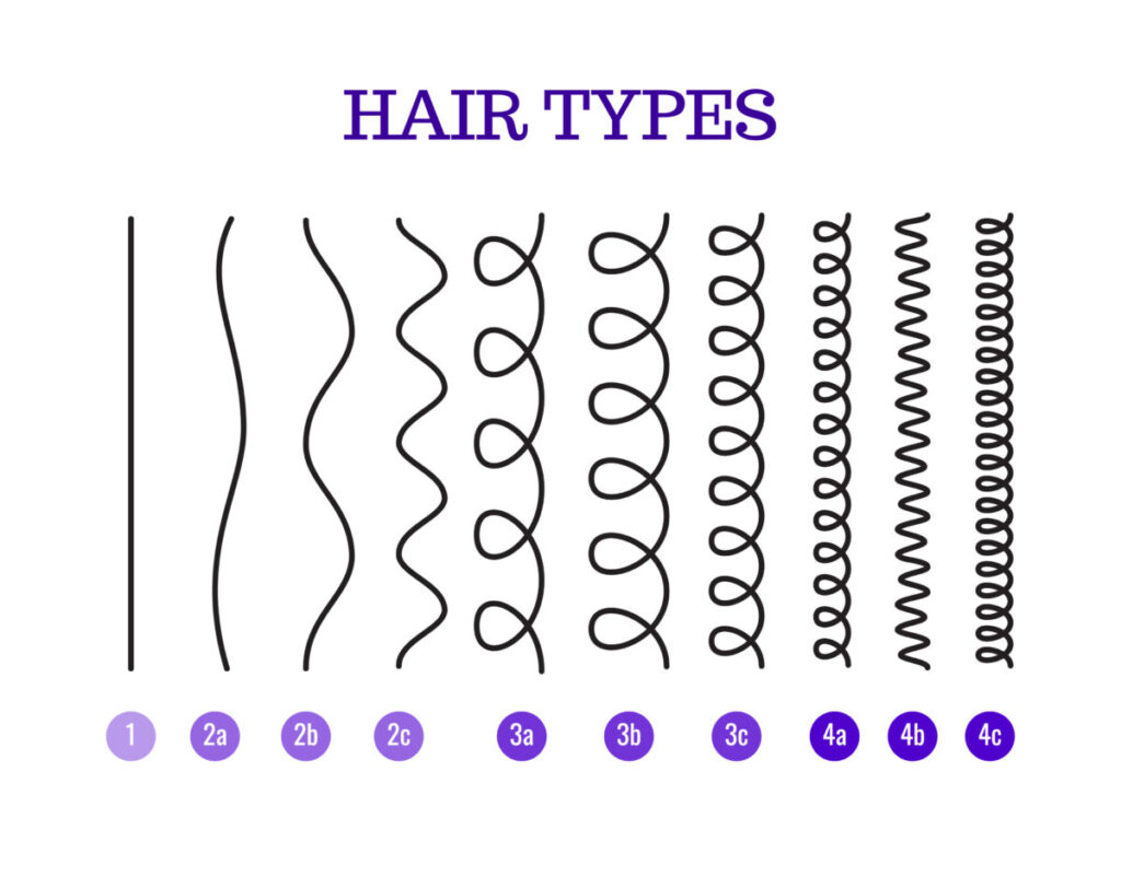 type of hair textures
