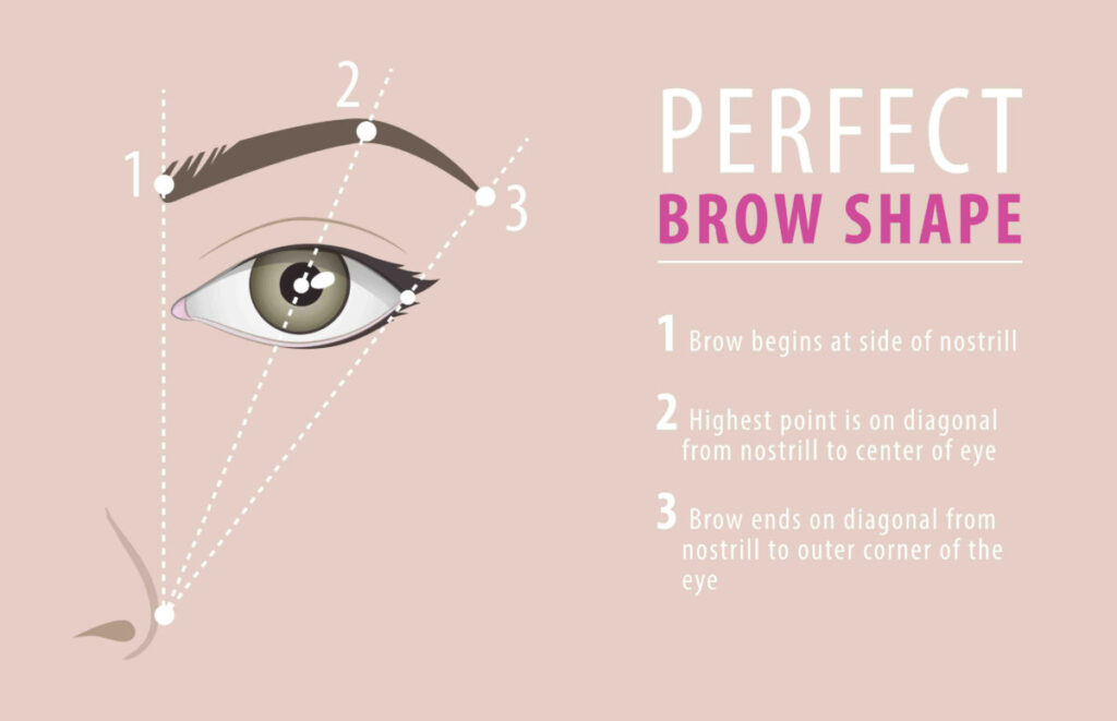eyebrow trimmers for women